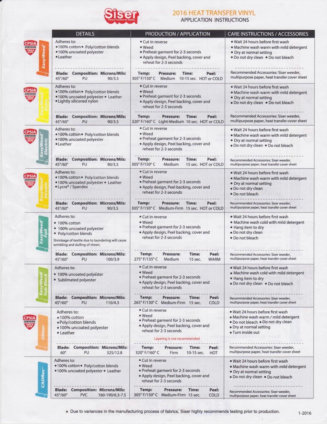 siser-easyweed-application-guide
