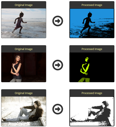 Converting photos to SVG, creating silhouettes, memories – HTV Addicts